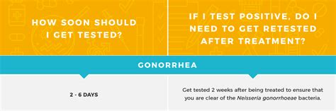 STD Incubation Periods: When to Get Tested for STDs