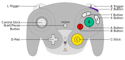 Dolphin Controller Settings For Melee