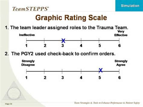 Graphic rating scale examples
