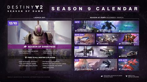 Here Are the Destiny 2 Season of Dawn Roadmap & Details