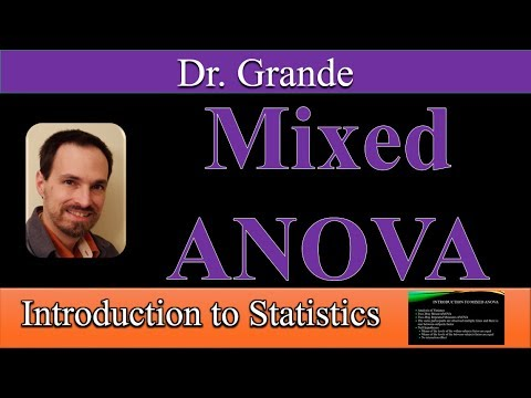 Results of mixed-ANOVA on reading comprehension pretest